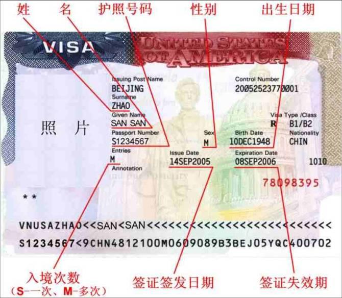 淄博赴美国团队旅游签证办理所需资料及费用多少