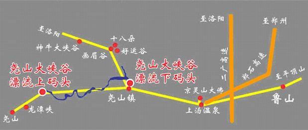 尧山漂流路线图