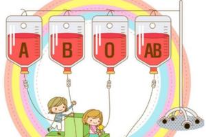 """对于急需资本""""输血""""的酒店们来说,哪种血型最可口呢?"""