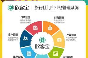 欣欣旅游受邀出席中国旅行社协会第五届二次理事会