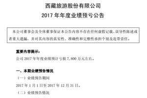 西藏旅游年度亏损7800万元,或将被实施退市风险警示