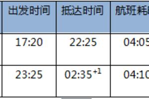福利来了!亚洲航空开通南京-曼谷定点直飞航线