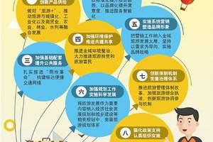 国务院专门发文促进全域旅游 送你10大旅游福利