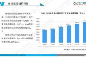 中国在线旅游市场将进入万亿时代