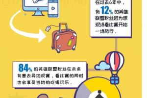 中国电竞用户已达4亿,10万亿级文旅市场如何变现?