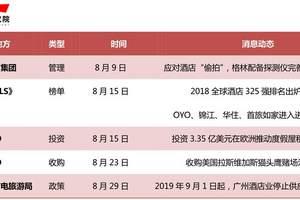 2019年8月经济连锁酒店品牌发展报告