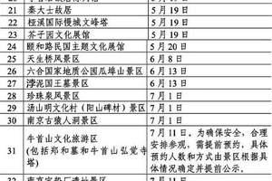 南京48家景区限时免费开放